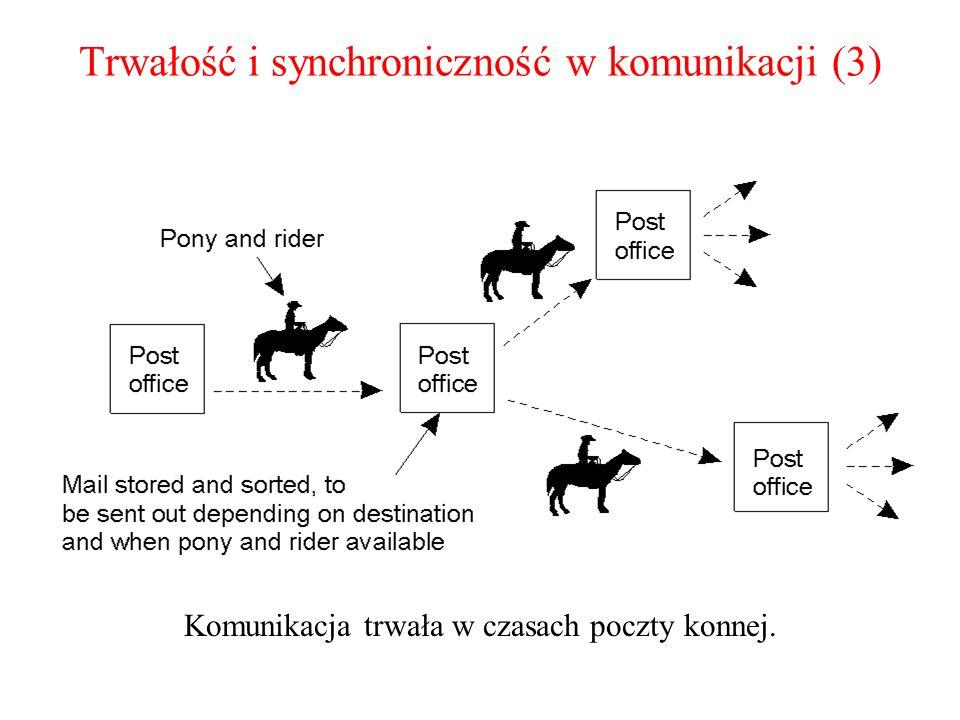 Trwałość i synchroniczność w komunikacji (3)