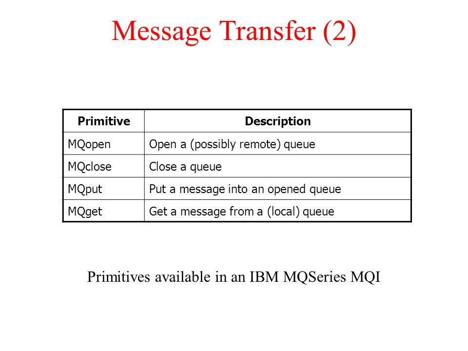 Primitives available in an IBM MQSeries MQI