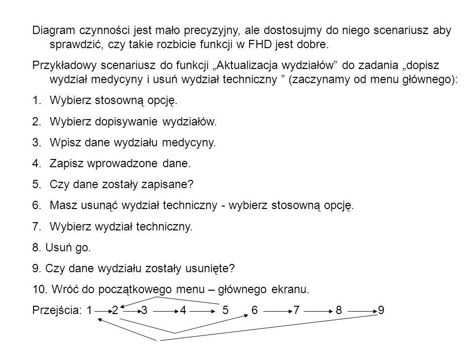 Diagram czynności jest mało precyzyjny, ale dostosujmy do niego scenariusz aby sprawdzić, czy takie rozbicie funkcji w FHD jest dobre.