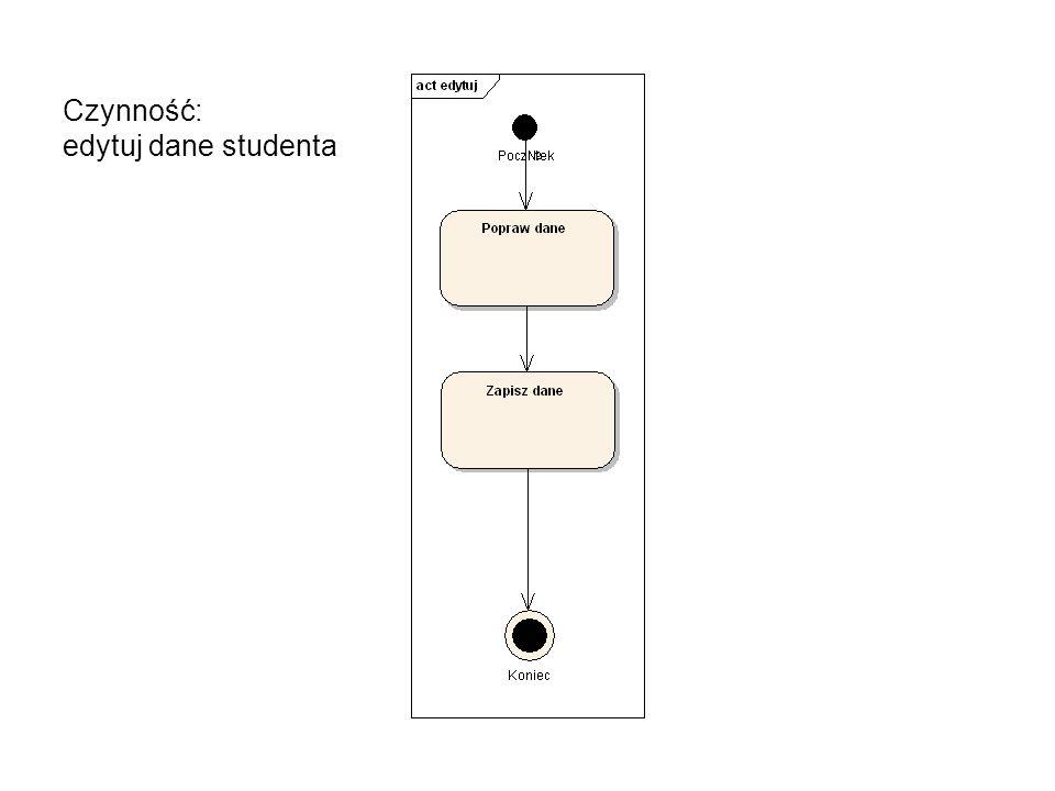 Czynność: edytuj dane studenta