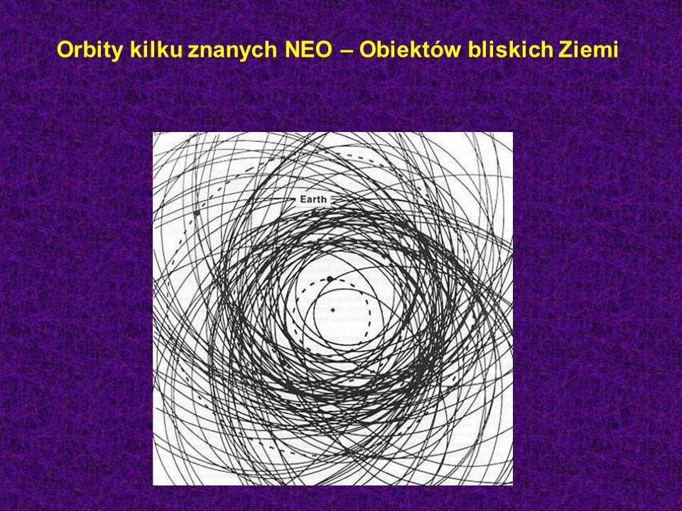 Orbity kilku znanych NEO – Obiektów bliskich Ziemi