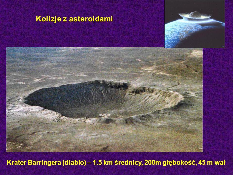 Kolizje z asteroidami Krater Barringera (diablo) – 1.5 km średnicy, 200m głębokość, 45 m wał