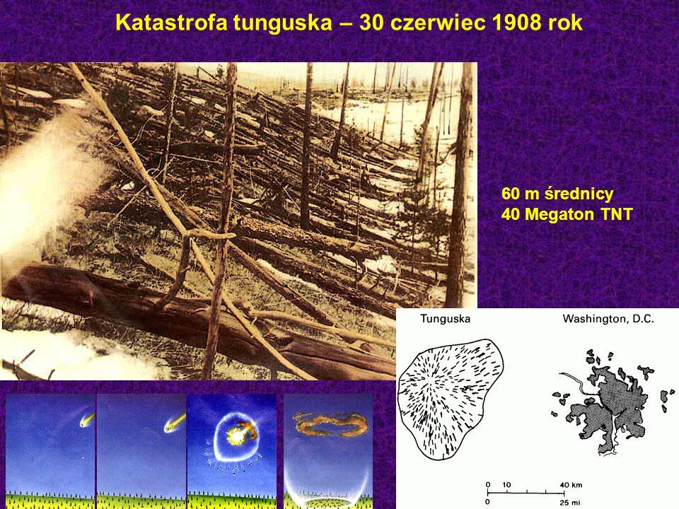Katastrofa tunguska – 30 czerwiec 1908 rok