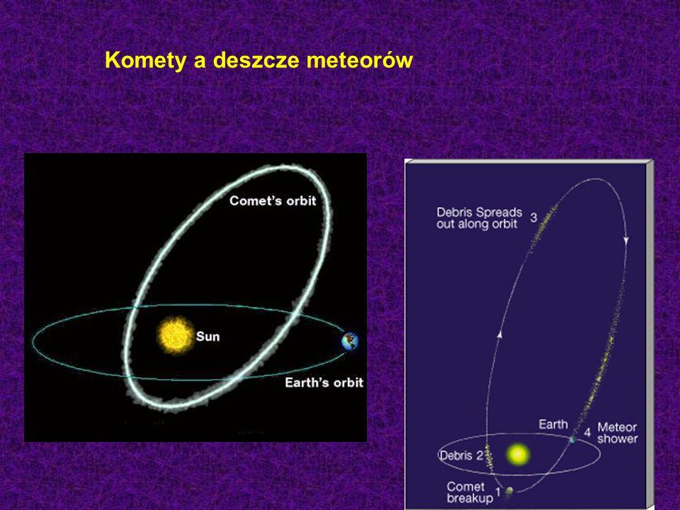 Komety a deszcze meteorów