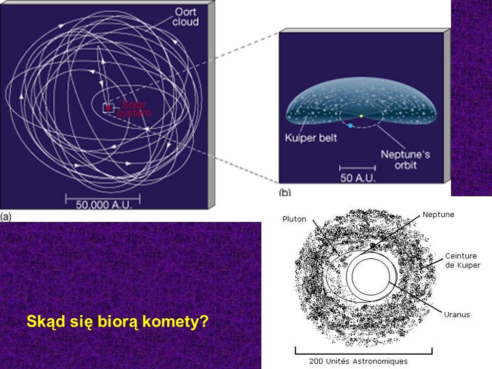 Skąd się biorą komety