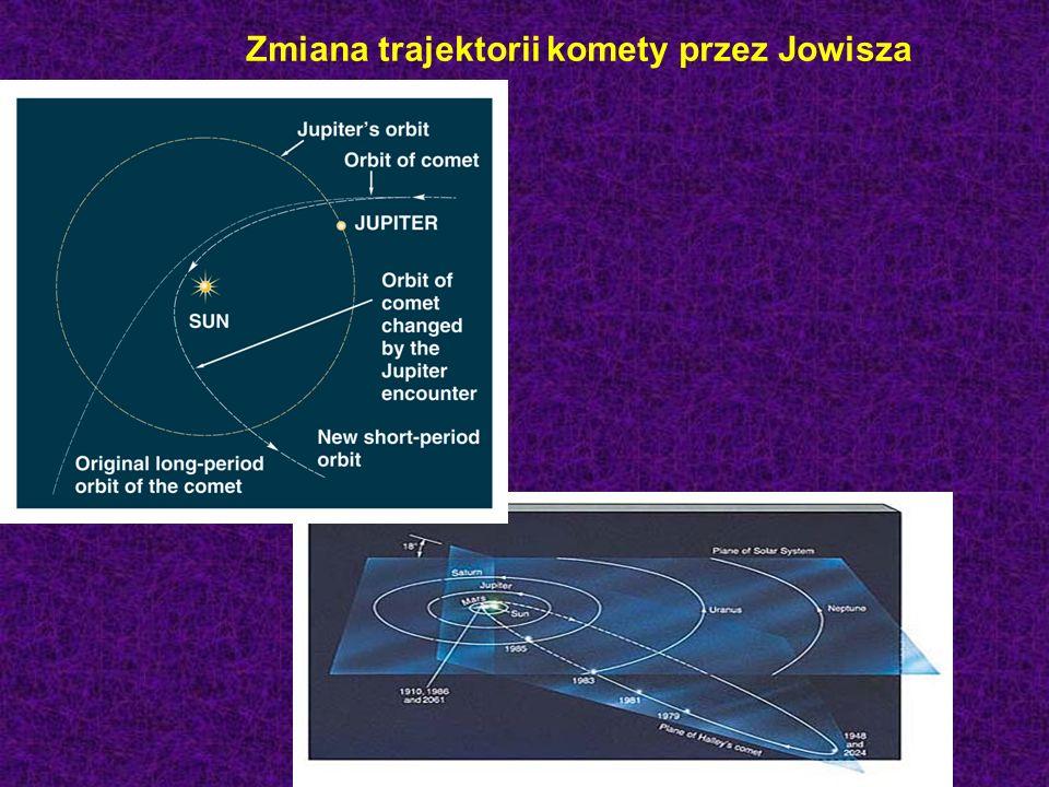 Zmiana trajektorii komety przez Jowisza