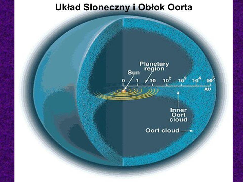 Układ Słoneczny i Obłok Oorta