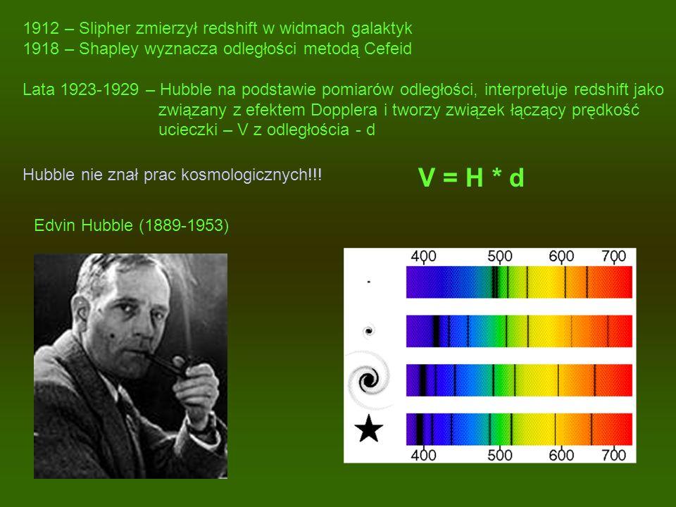 V = H * d 1912 – Slipher zmierzył redshift w widmach galaktyk