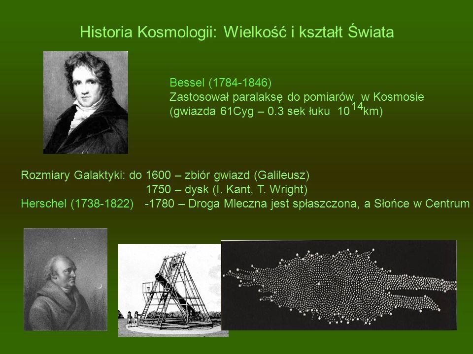 Historia Kosmologii: Wielkość i kształt Świata