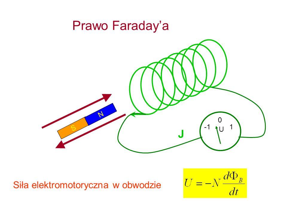 Prawo Faraday'a N -1 1 S U J Siła elektromotoryczna w obwodzie