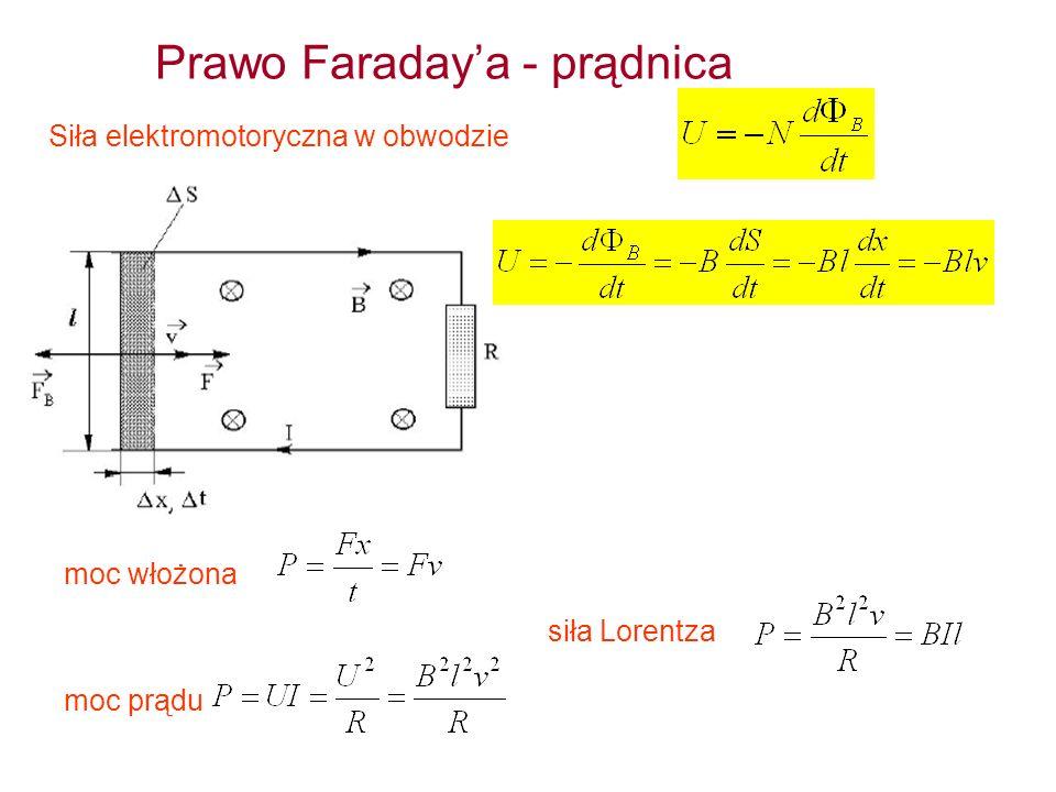 Prawo Faraday'a - prądnica