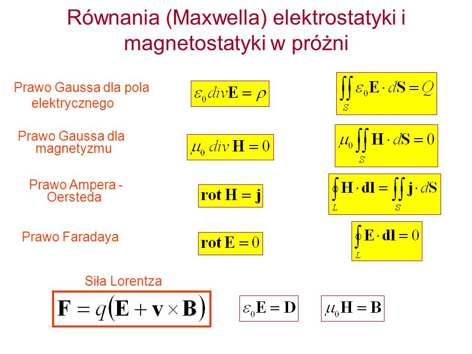 Równania (Maxwella) elektrostatyki i magnetostatyki w próżni