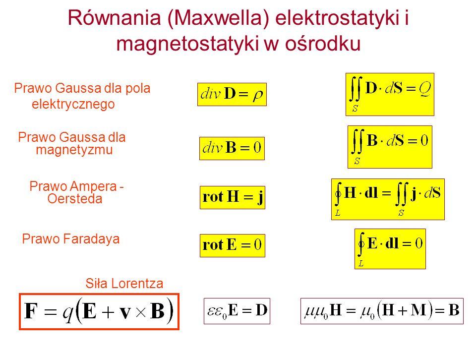 Równania (Maxwella) elektrostatyki i magnetostatyki w ośrodku