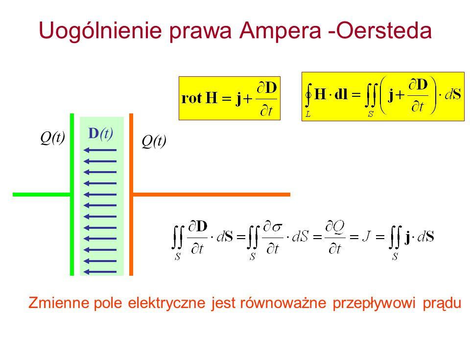 Uogólnienie prawa Ampera -Oersteda