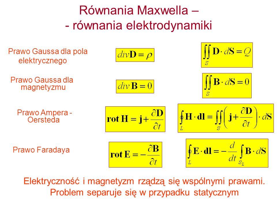 Równania Maxwella – - równania elektrodynamiki