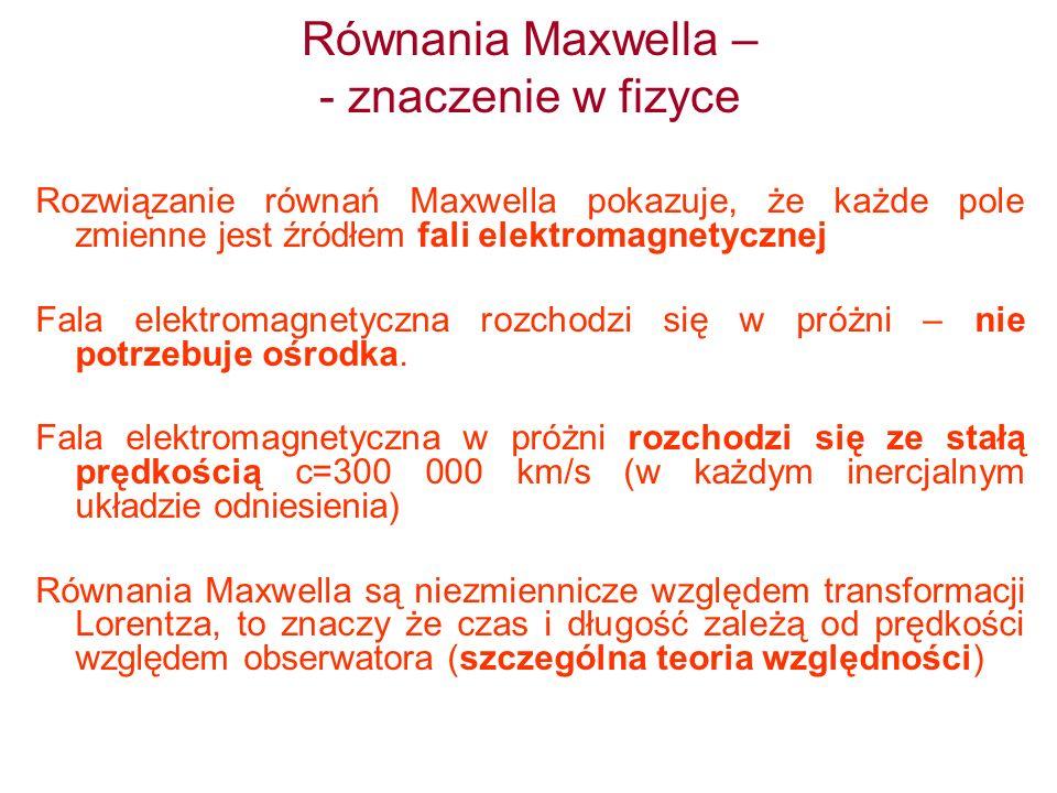 Równania Maxwella – - znaczenie w fizyce