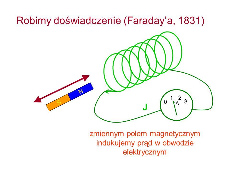 Robimy doświadczenie (Faraday'a, 1831)