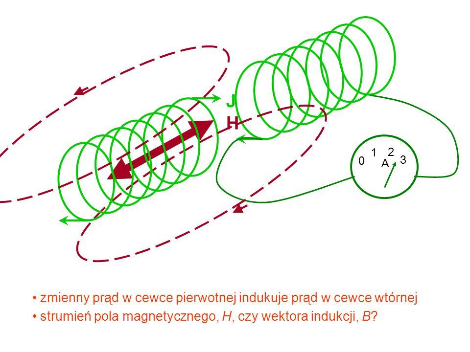 J H zmienny prąd w cewce pierwotnej indukuje prąd w cewce wtórnej