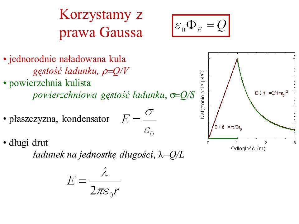 Korzystamy z prawa Gaussa