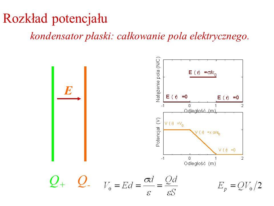 Rozkład potencjału kondensator płaski: całkowanie pola elektrycznego.
