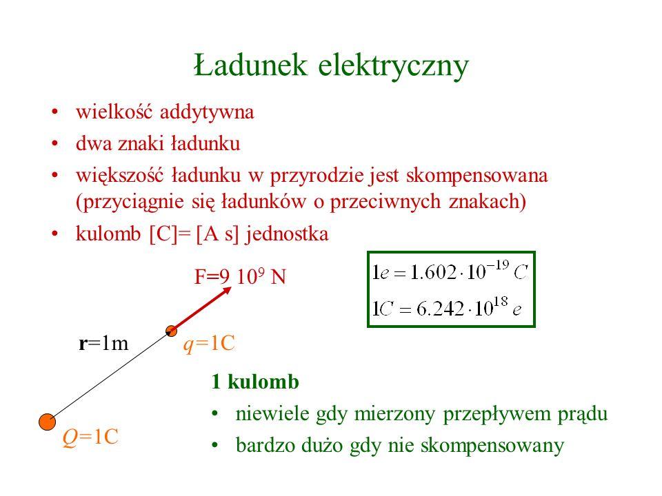 Ładunek elektryczny wielkość addytywna dwa znaki ładunku