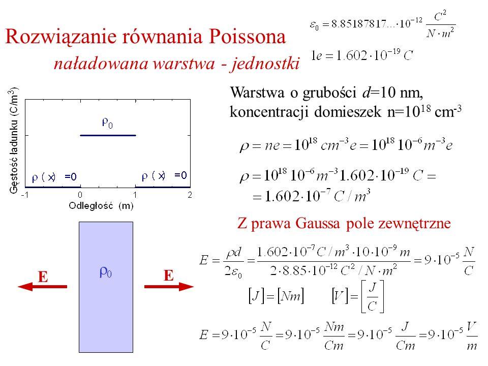 Rozwiązanie równania Poissona naładowana warstwa - jednostki