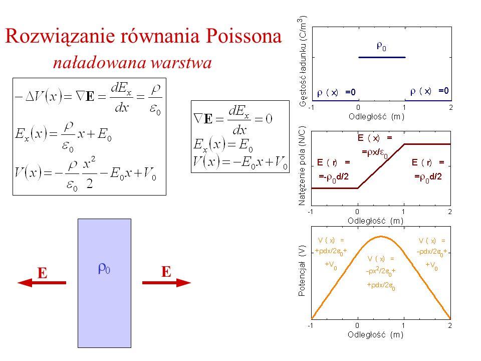 Rozwiązanie równania Poissona naładowana warstwa