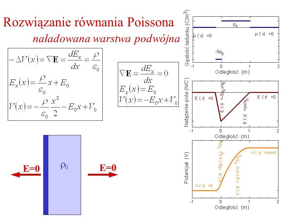 Rozwiązanie równania Poissona naładowana warstwa podwójna