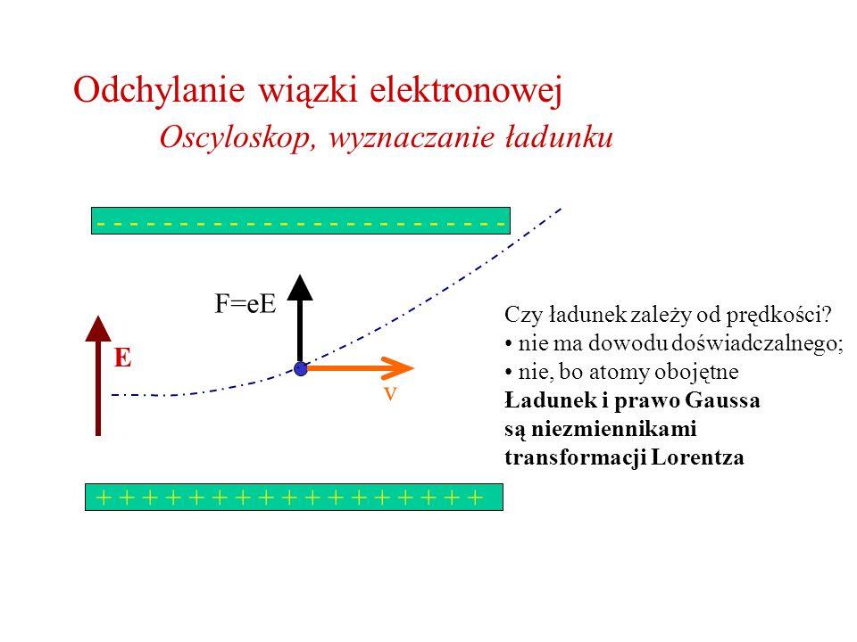 Odchylanie wiązki elektronowej Oscyloskop, wyznaczanie ładunku