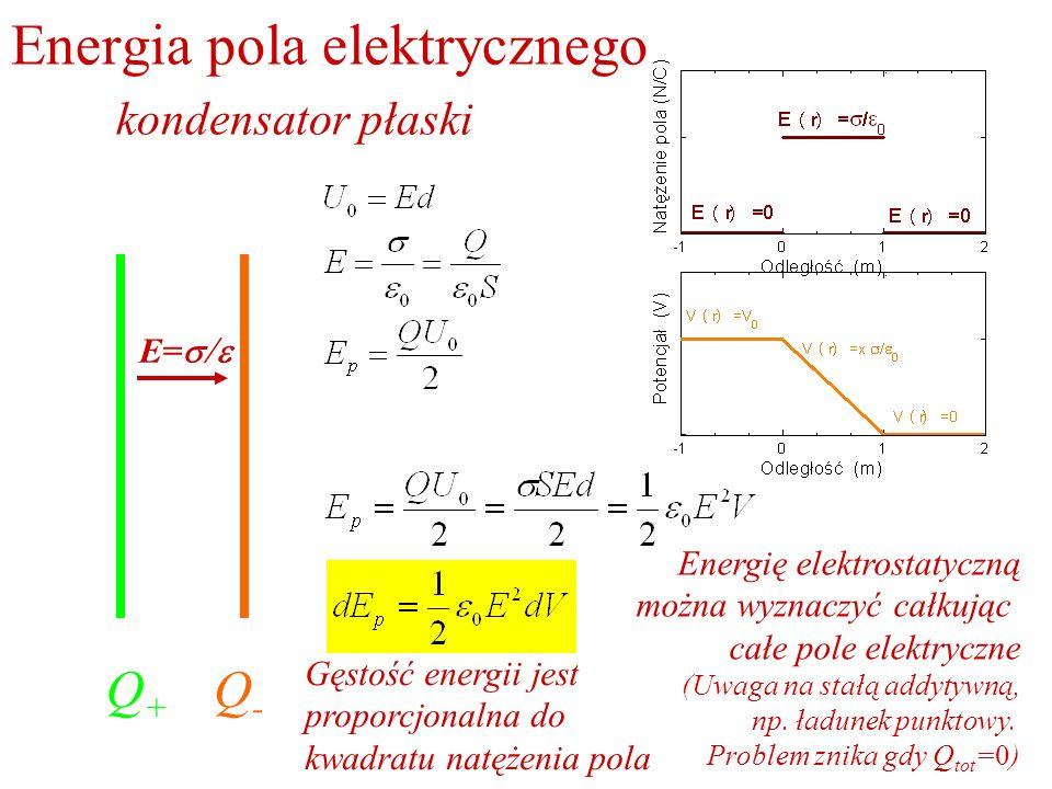 Energia pola elektrycznego kondensator płaski