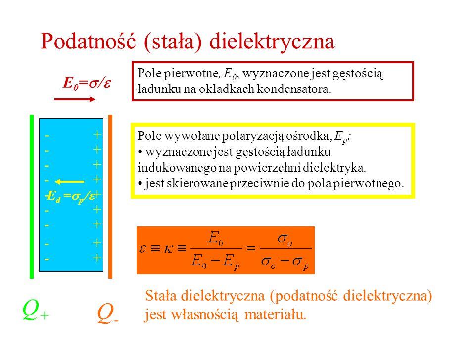 Podatność (stała) dielektryczna