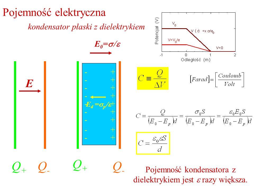 Pojemność elektryczna kondensator płaski z dielektrykiem