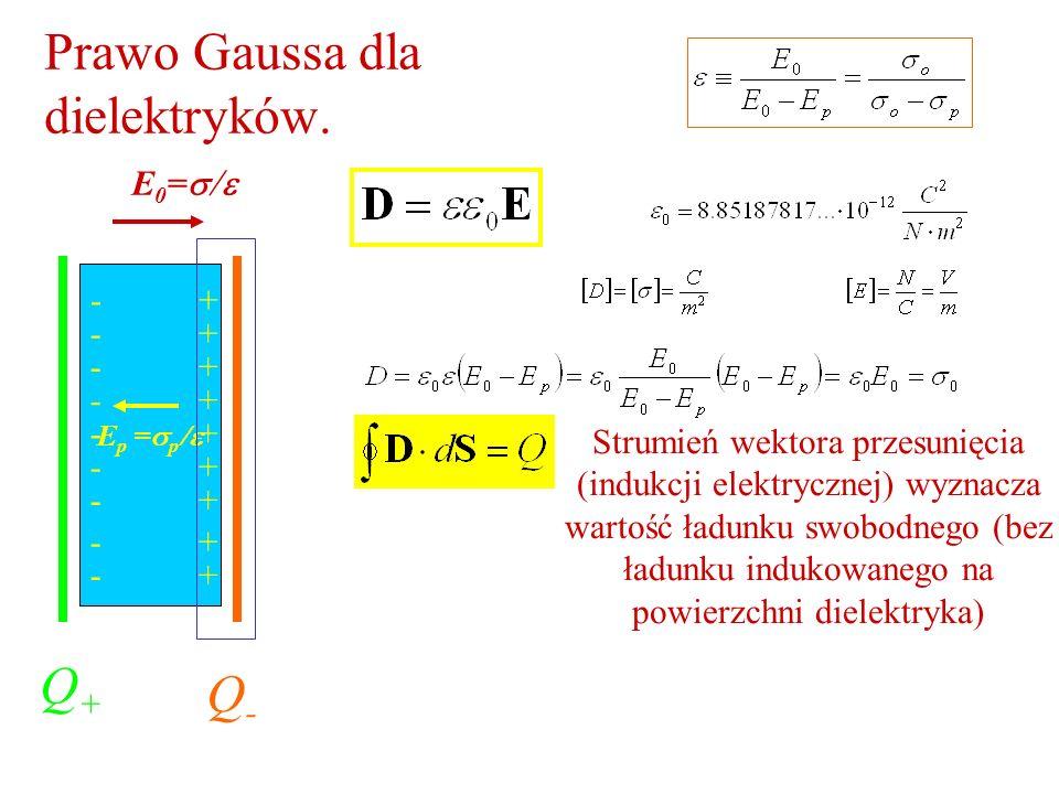 Prawo Gaussa dla dielektryków.