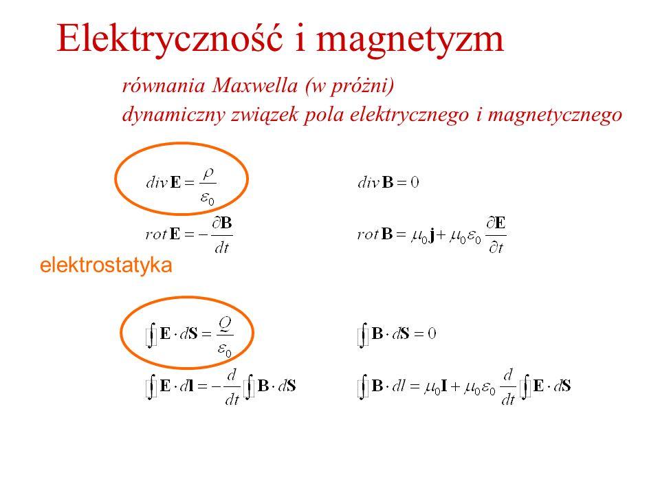Elektryczność i magnetyzm. równania Maxwella (w próżni)
