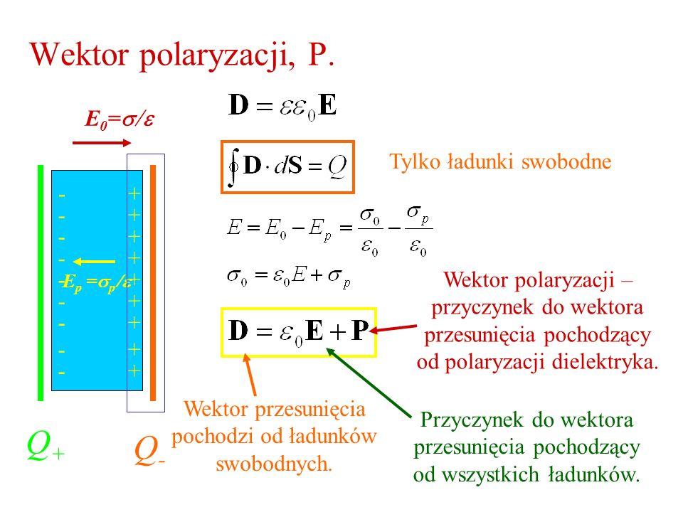 Wektor polaryzacji, P. Q+ Q- E0=s/e Tylko ładunki swobodne - + - + - +