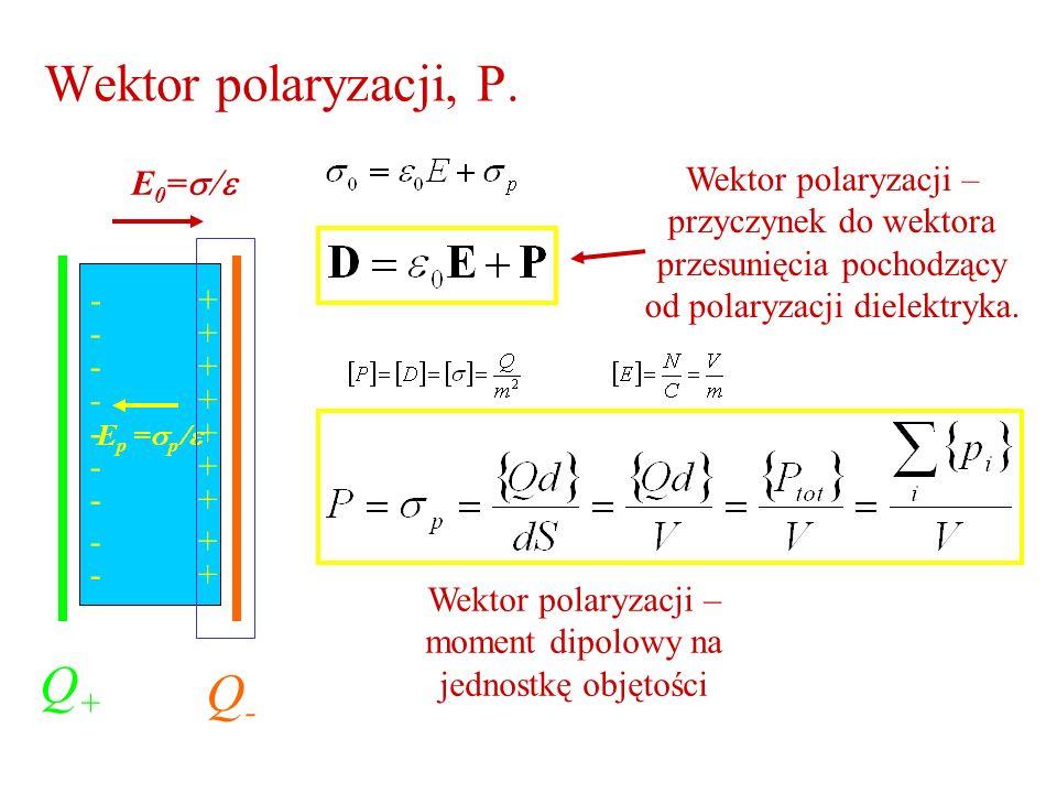 Wektor polaryzacji – moment dipolowy na jednostkę objętości