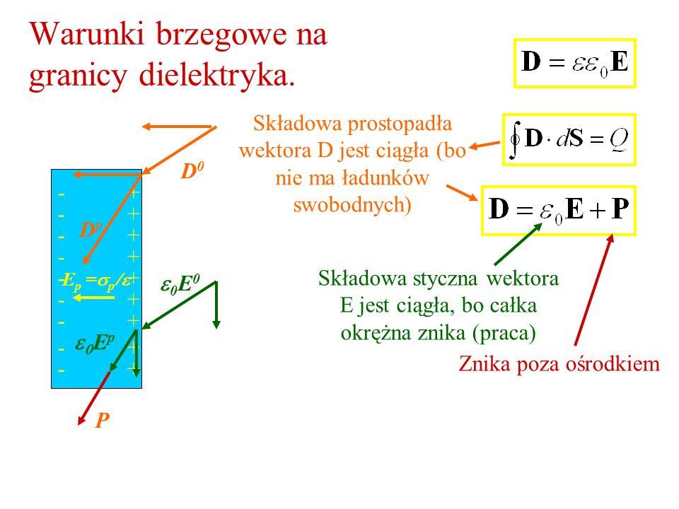 Warunki brzegowe na granicy dielektryka.