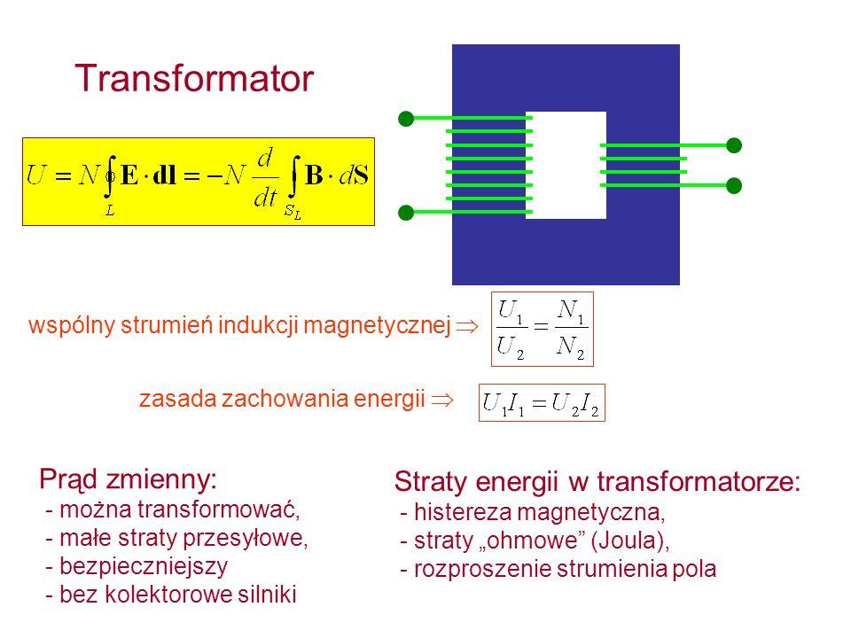 Transformator wspólny strumień indukcji magnetycznej  zasada zachowania energii 