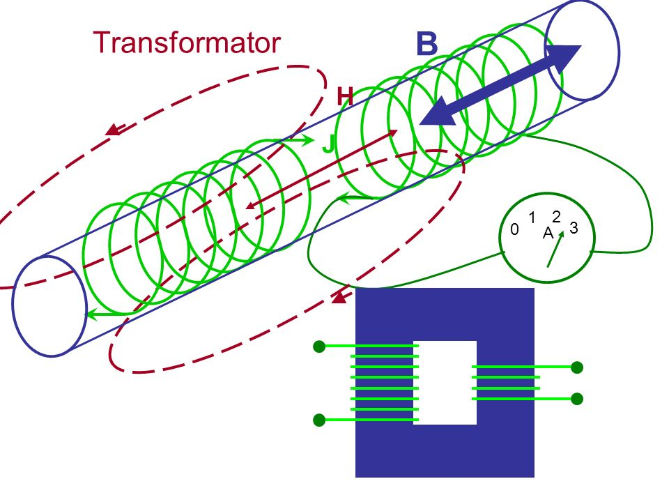 Transformator B H J 1 2 3 A