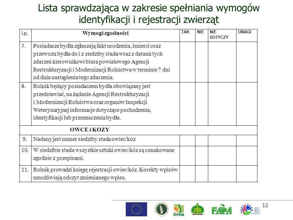 Lista sprawdzająca w zakresie spełniania wymogów identyfikacji i rejestracji zwierząt