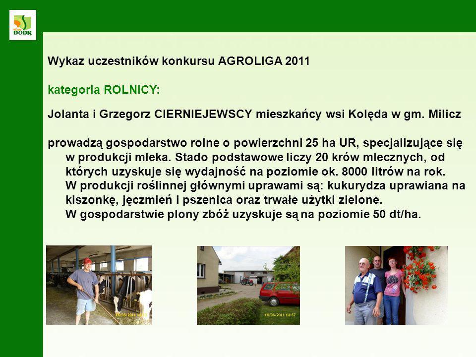 Wykaz uczestników konkursu AGROLIGA 2011