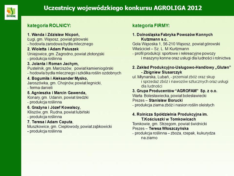 Uczestnicy wojewódzkiego konkursu AGROLIGA 2012