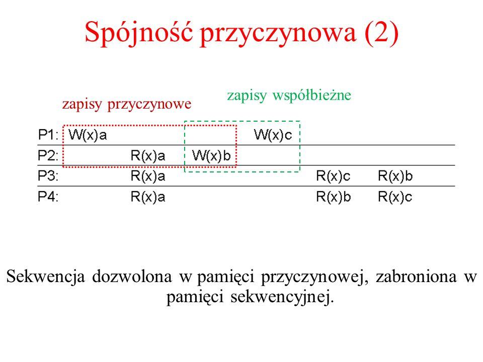 Spójność przyczynowa (2)