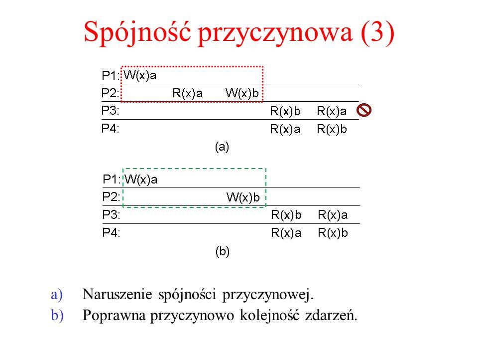 Spójność przyczynowa (3)