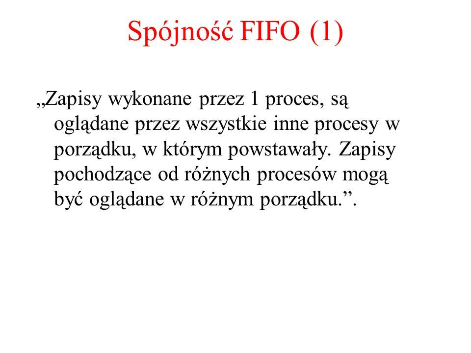 Spójność FIFO (1)