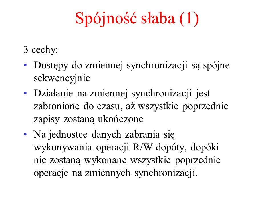 Spójność słaba (1) 3 cechy: