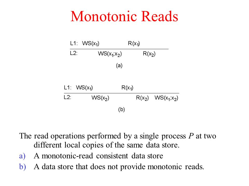 Monotonic Reads The read operations performed by a single process P at two different local copies of the same data store.