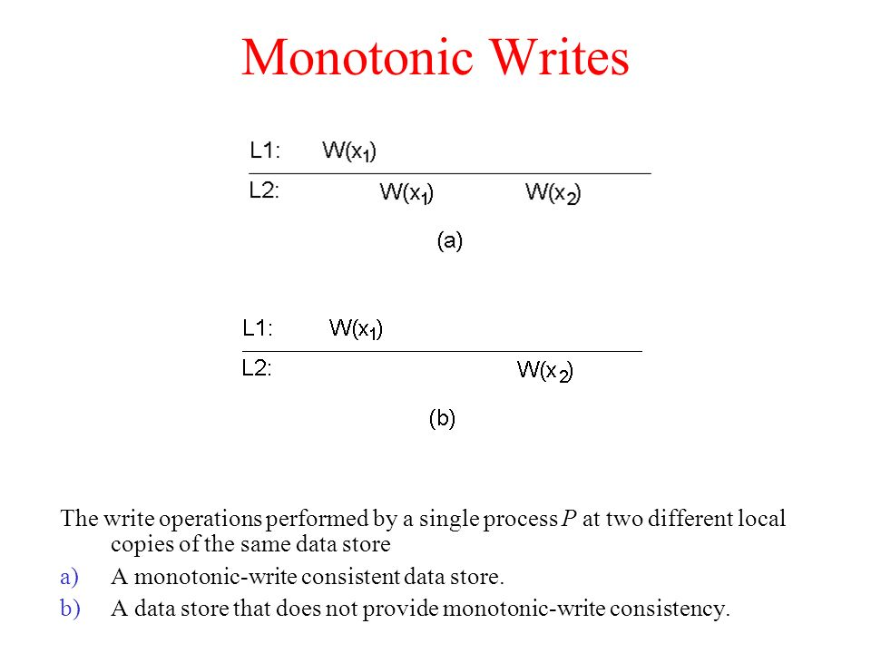 Monotonic Writes The write operations performed by a single process P at two different local copies of the same data store.