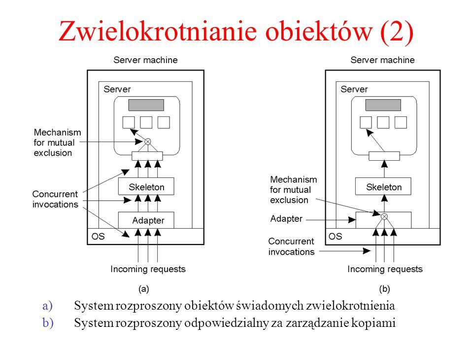 Zwielokrotnianie obiektów (2)