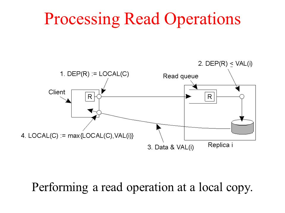 Processing Read Operations